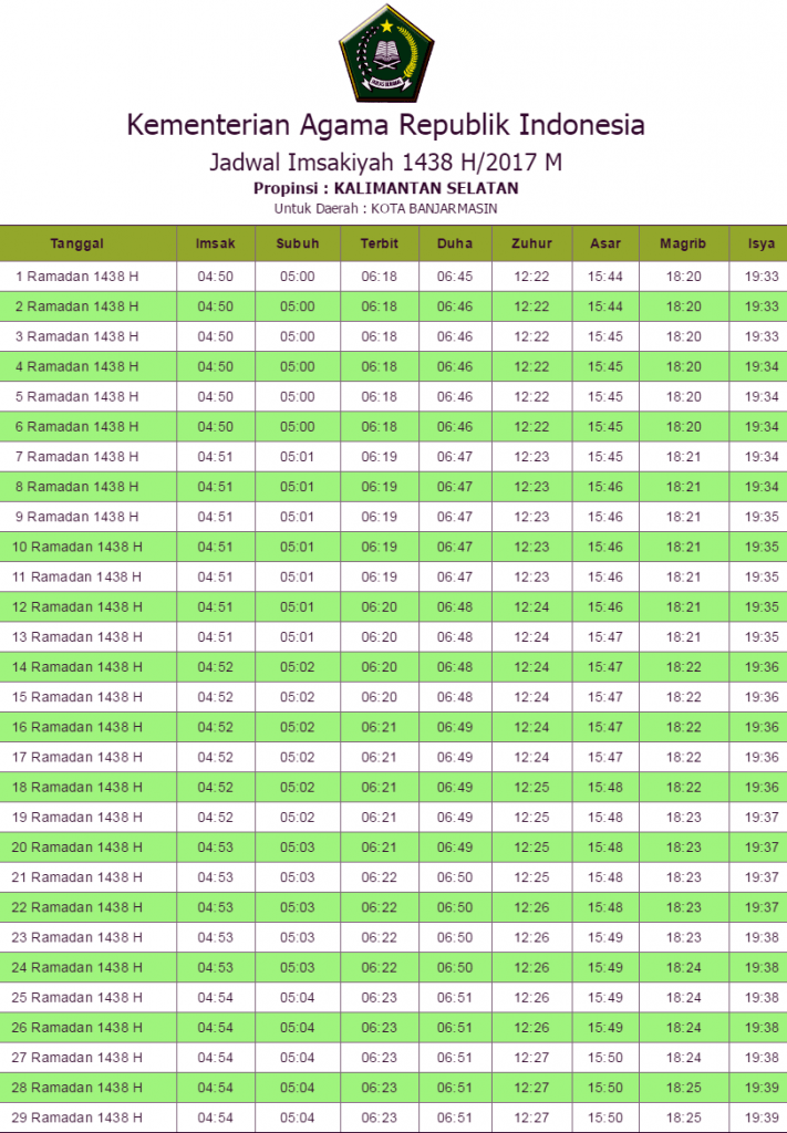 Jadwal Buka Puasa dan Imsakiyah Ramadhan 1438H daerah Banjarmasin