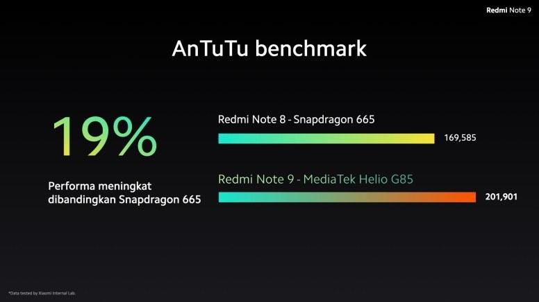 AnTuTu Benckmark Redmi Note 9